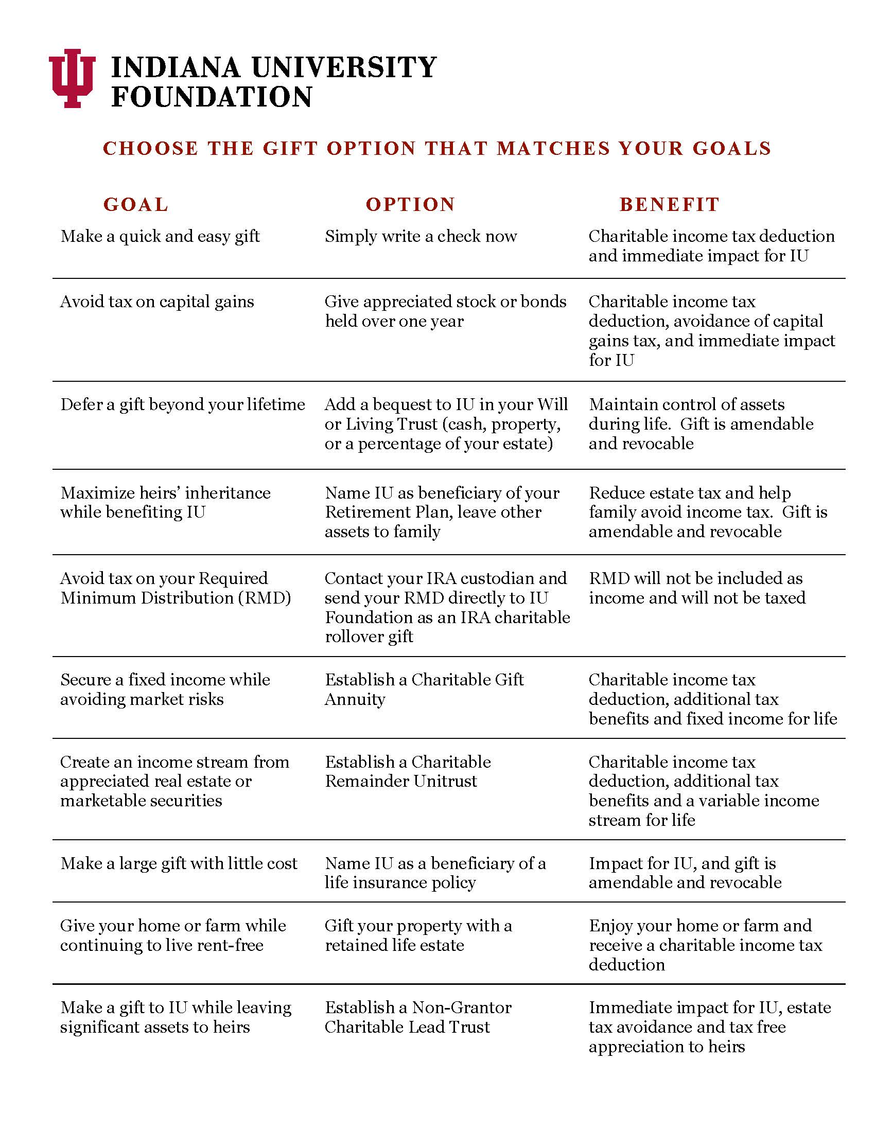 Gift Options Cheat Sheet with New Branding (Updated)_Page_1.jpg